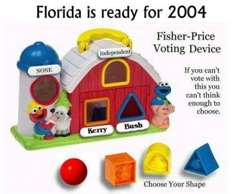 Fisher Price Voting machine
